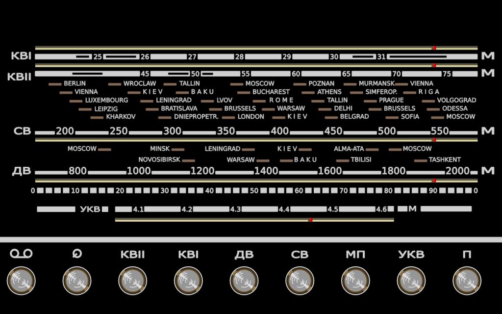 Russian radio tuner